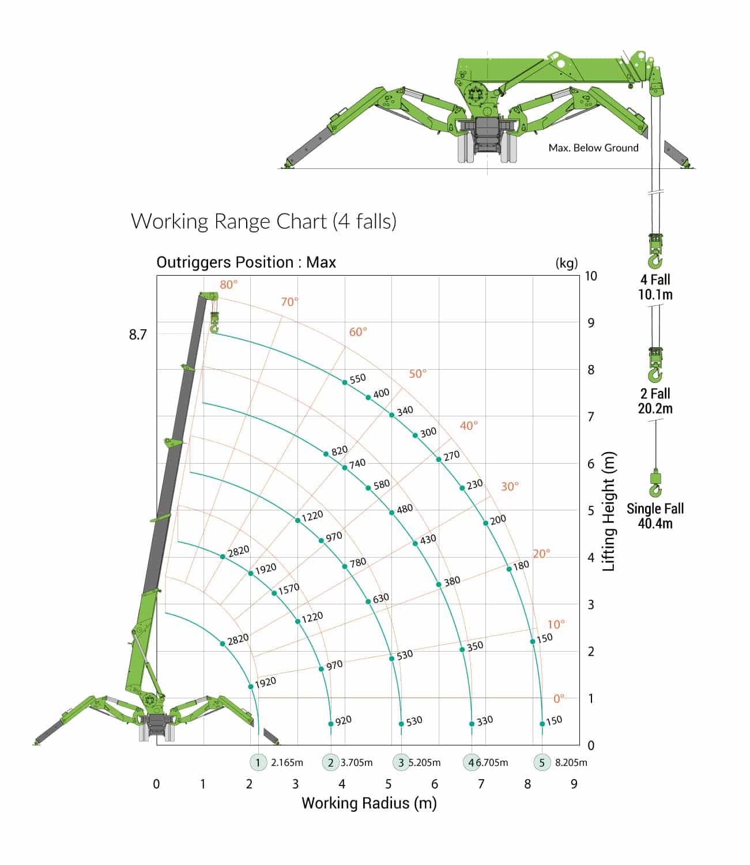 MC285CB-3-Working-Range-Lifting-Down